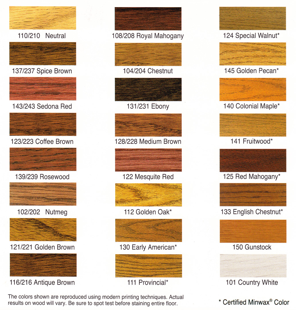 DuraSeal Stain Color Chart